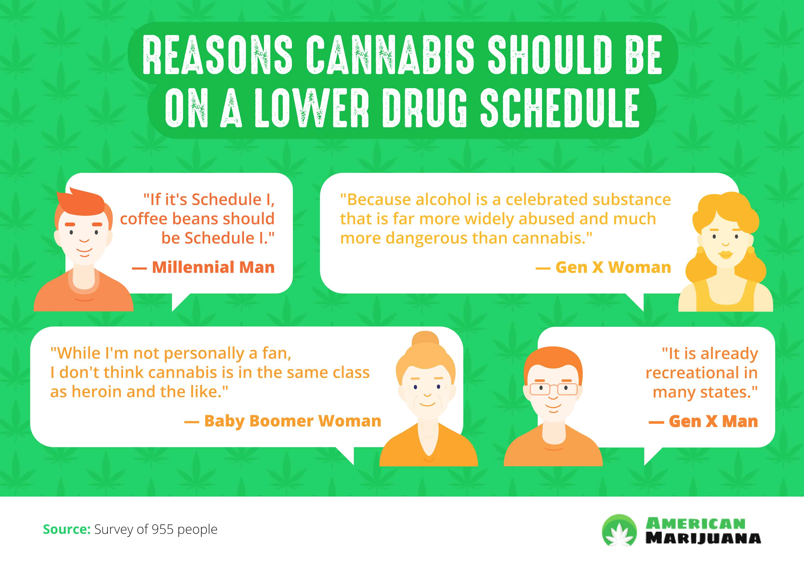 reasons-cannabis