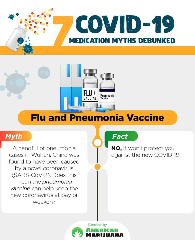Flu/Pneumonia Vaccine