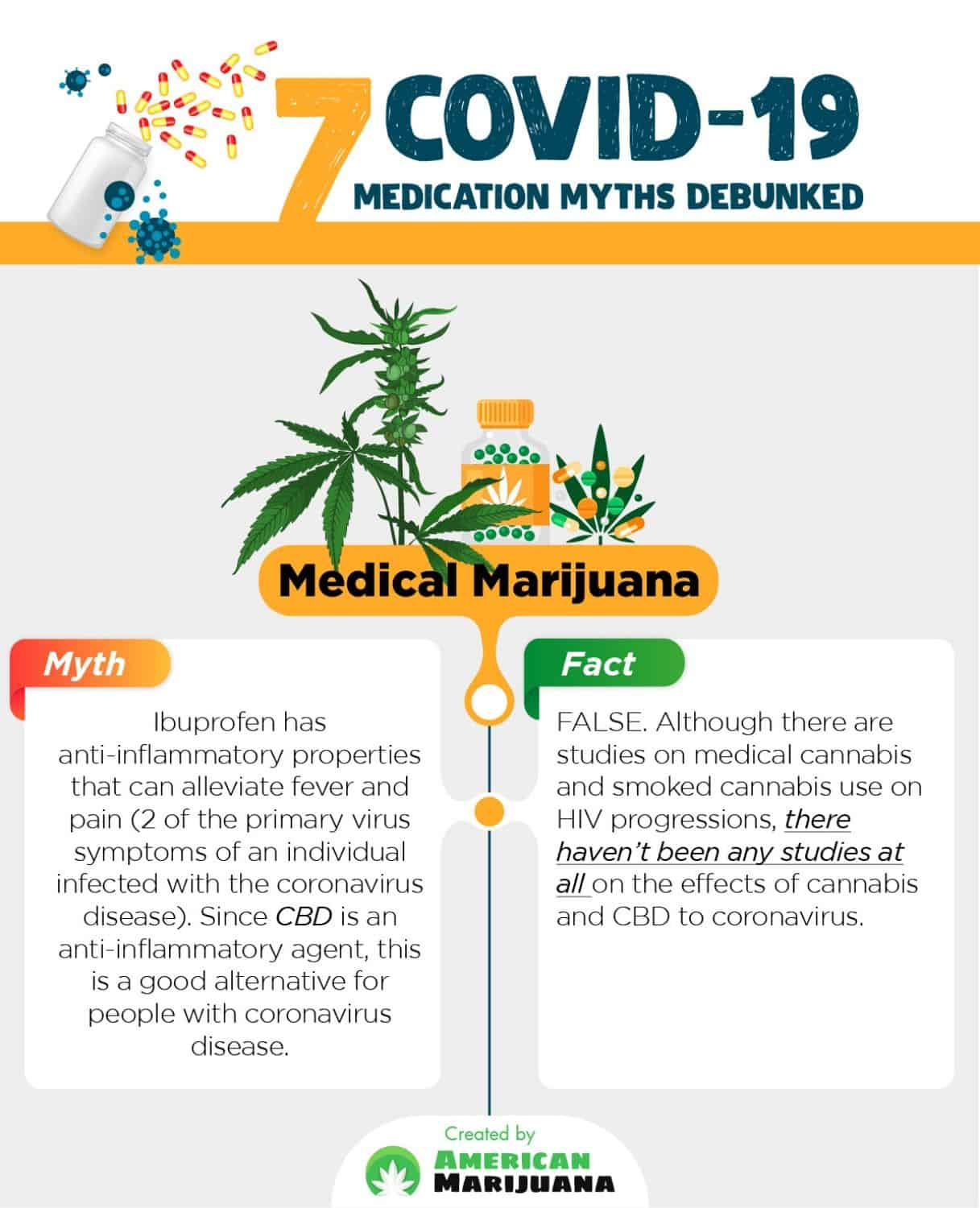 COVID-19 Impacts on Weed-smoking Habits and Attitude towards It: New Study of 1017 U.S Weed Smokers
