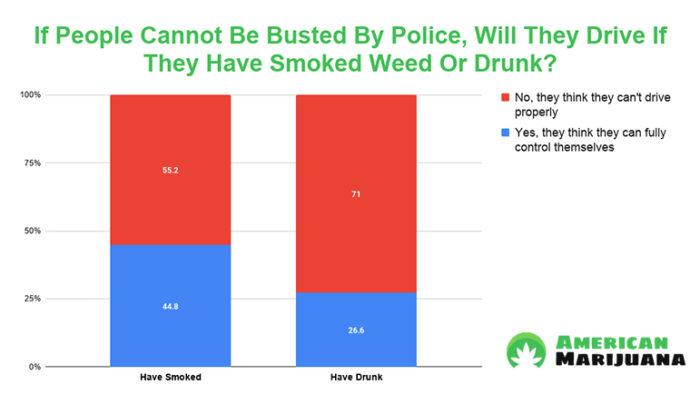 americanmarijuana weed vs alcohol chart 1.5