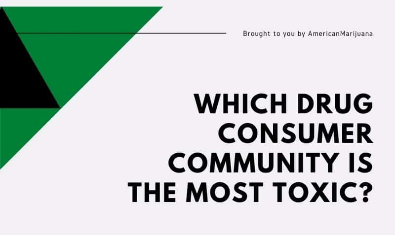Which Drug Consumer Community Is The Most Toxic? [What Reddit Data Tells Us]