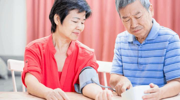 CBD for High Blood Pressure